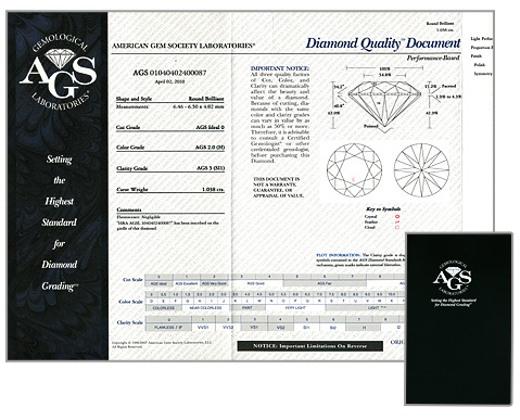 Diamond Certifications | AGS Laboratory Cut Grades | GIA Certificates